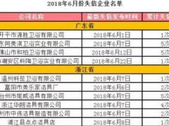 """6月份全国26家卫浴企业进""""失信被执行人""""名单"""